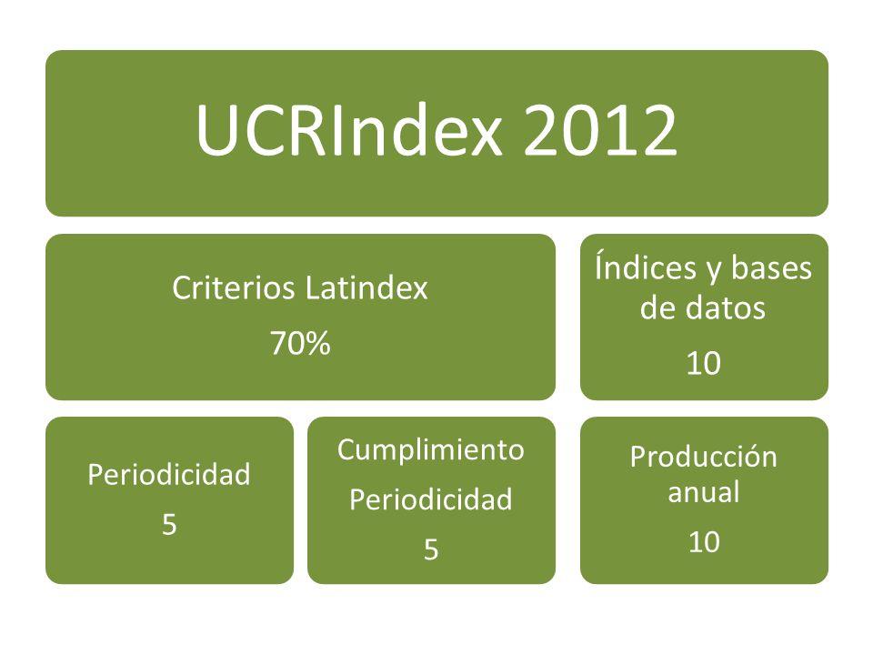 UCRIndex 2012 Criterios Latindex 70% Periodicidad 5 Cumplimiento Periodicidad 5 Índices y bases de datos 10 Producción anual 10