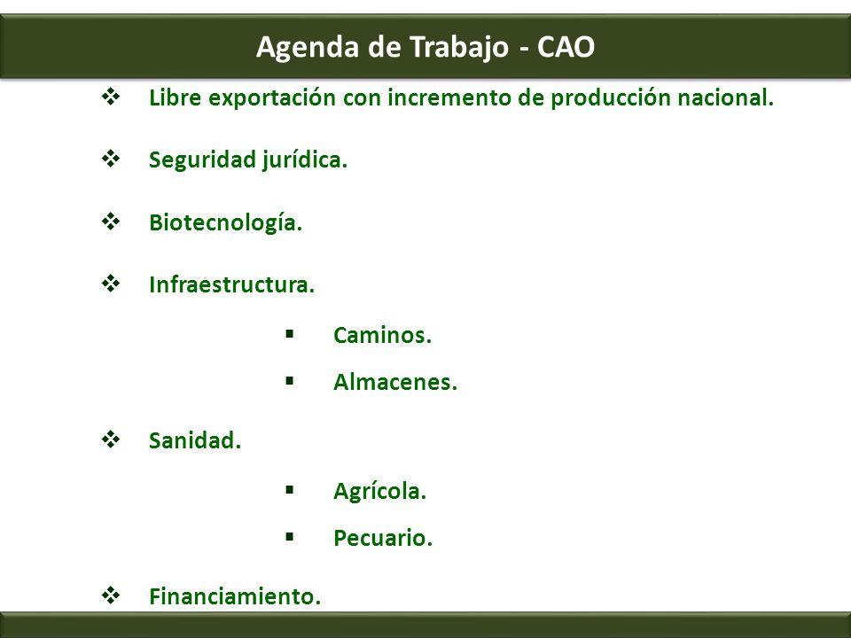 Agenda de Trabajo - CAO Libre exportación con incremento de producción nacional. Seguridad jurídica. Biotecnología. Infraestructura. Caminos. Almacene