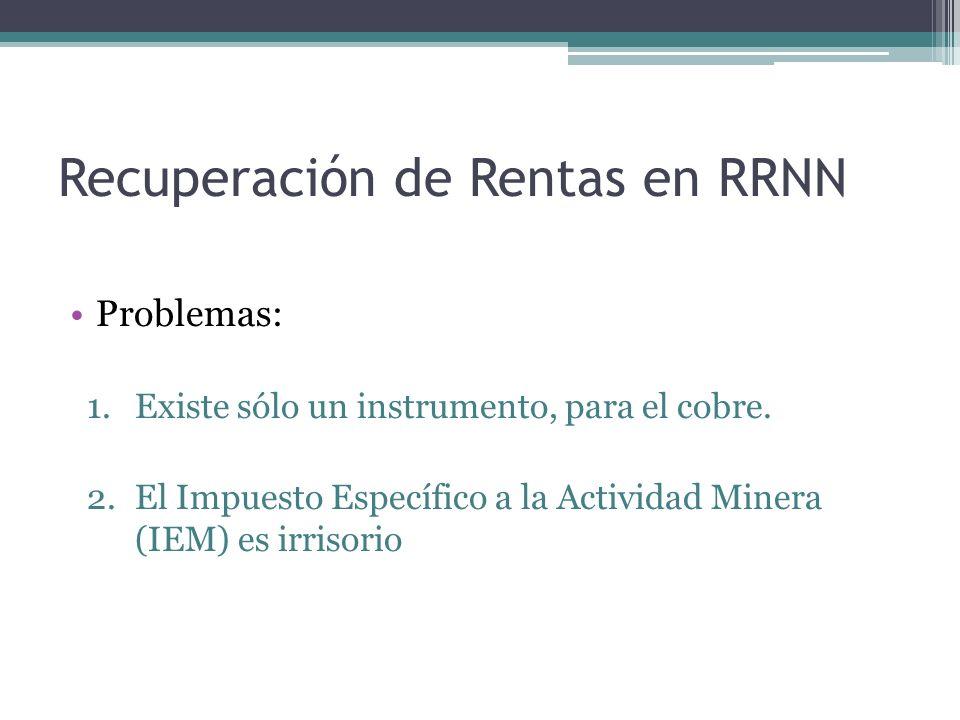 Recuperación de Rentas en RRNN Problemas: 1.Existe sólo un instrumento, para el cobre. 2.El Impuesto Específico a la Actividad Minera (IEM) es irrisor