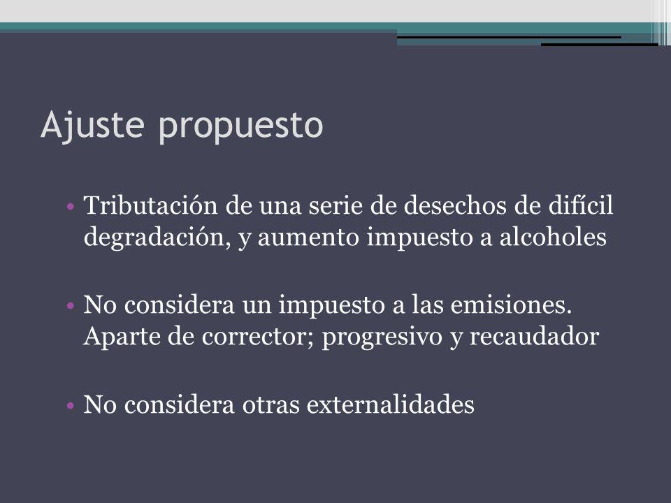 Ajuste propuesto Tributación de una serie de desechos de difícil degradación, y aumento impuesto a alcoholes No considera un impuesto a las emisiones.