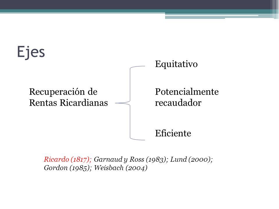 Recuperación de Rentas Ricardianas Equitativo Eficiente Potencialmente recaudador Ricardo (1817); Garnaud y Ross (1983); Lund (2000); Gordon (1985); Weisbach (2004)