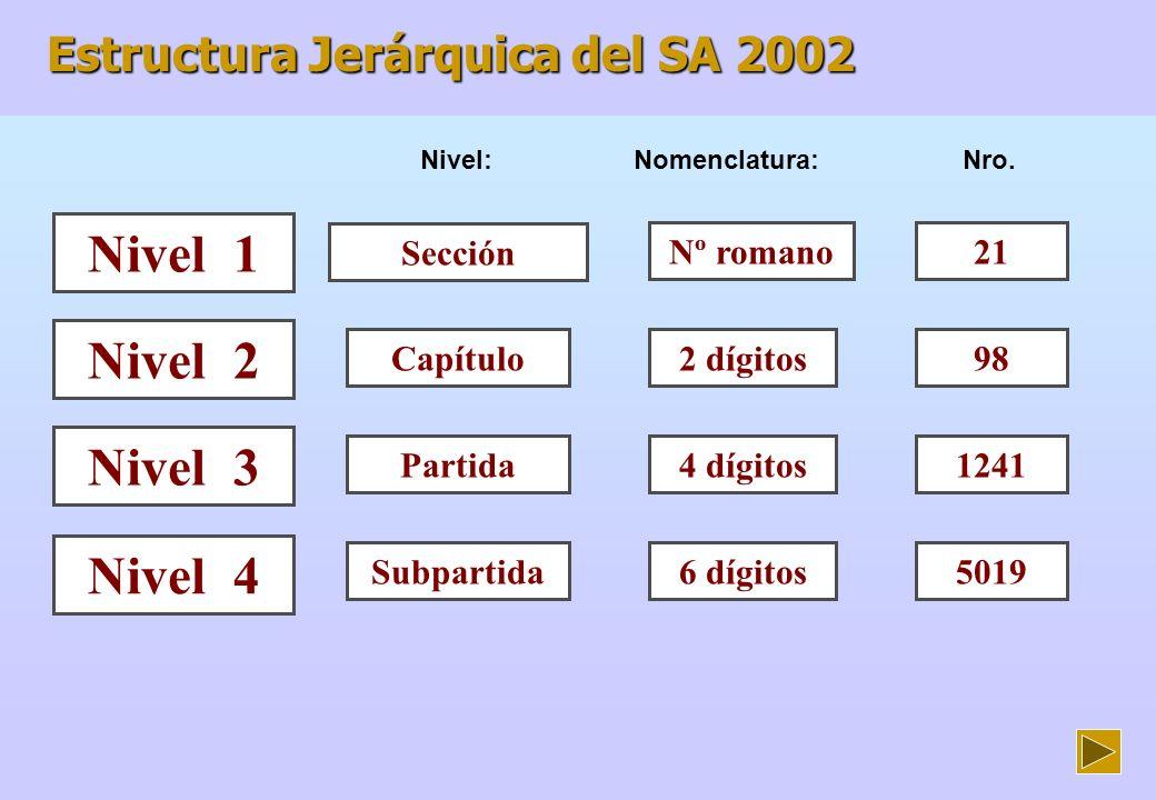 La Nomenclatura Arancelaria Común de los países miembros de la Comunidad Andina (NANDINA) está basada en la nomenclatura del Sistema Armonizado de Designación y Codificación de Mercancías (SA).