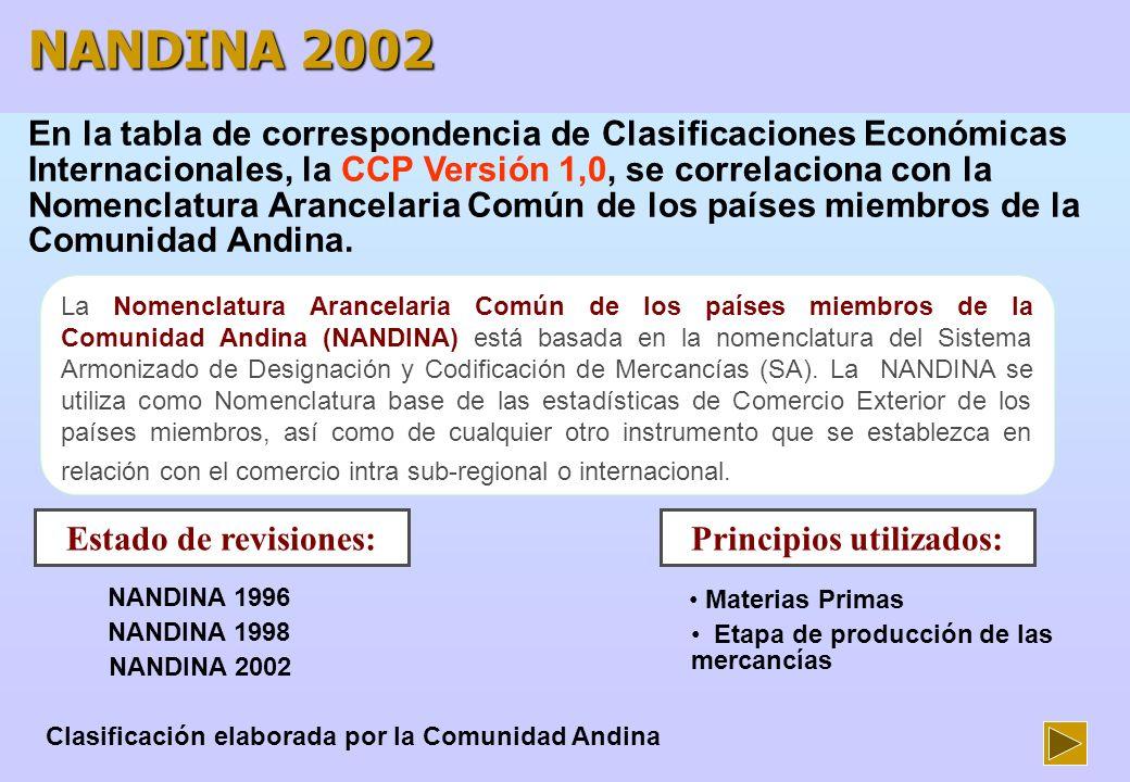 Estructura de la NANDINA 2002 El Código numérico de la NANDINA 2002 está compuesto de ocho (8) dígitos: Los dos primeros identifican el Capítulo; al tener cuatro dígitos se denomina Partida; con seis dígitos subpartida del Sistema Armonizado y los ocho dígitos conforman la subpartida subregional.
