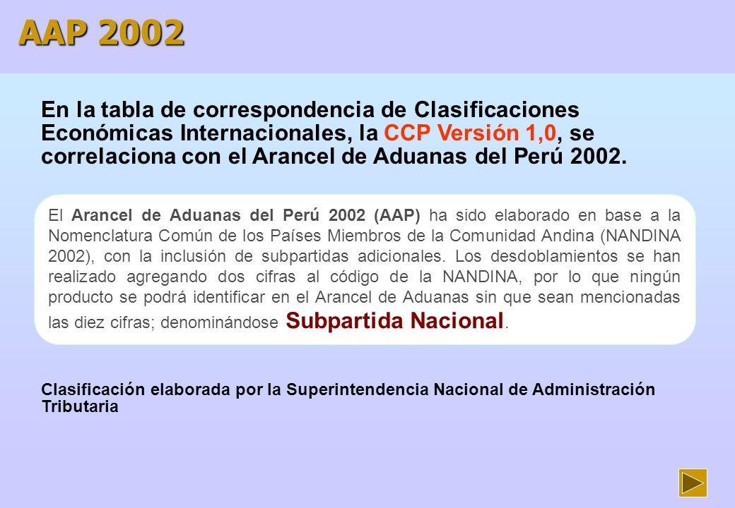 Nomenclatura:Nivel: Estructura Jerárquica de la SA, NANDINA y AAP 2002 Nivel 1 Nivel 2 Nivel 3 Nivel 4 Sección Capítulo Partida Subpartida 2 dígitos 4 dígitos 6 dígitos Nº romano Nivel 5 Subpartida regional 8 dígitos Nivel 6 Subpartida nacional 10 dígitos Sistema Armonizado (SA) Nomenclatura Común de los Países Miembros de la Comunidad Andina (NANDINA) Arancel de Aduanas del Perú (AAP)