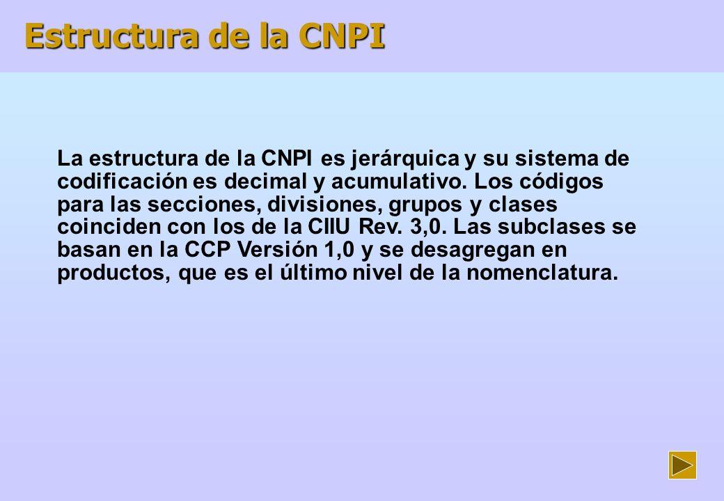 Código CNPI Cada producto de la CNPI esta representado por un código de 8 dígitos ordenado como sigue: XXXX.YY.ZZ Los cuatro primeros dígitos (XXXX) corresponden a la clase CIIU Rev.