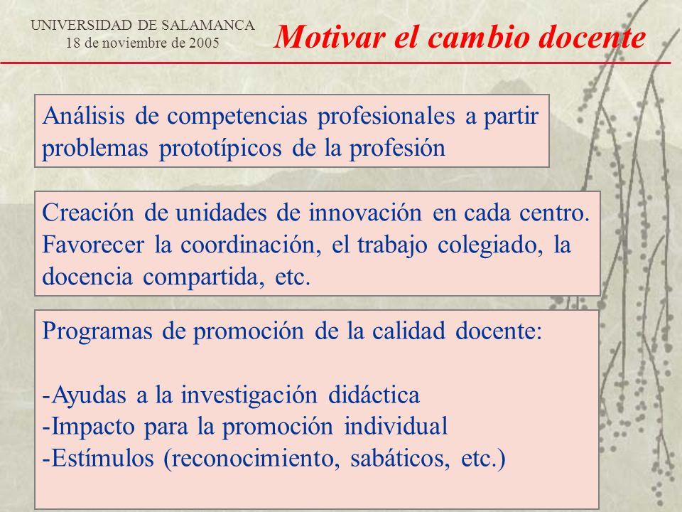 UNIVERSIDAD DE SALAMANCA 18 de noviembre de 2005 Motivar el cambio docente Análisis de competencias profesionales a partir problemas prototípicos de l