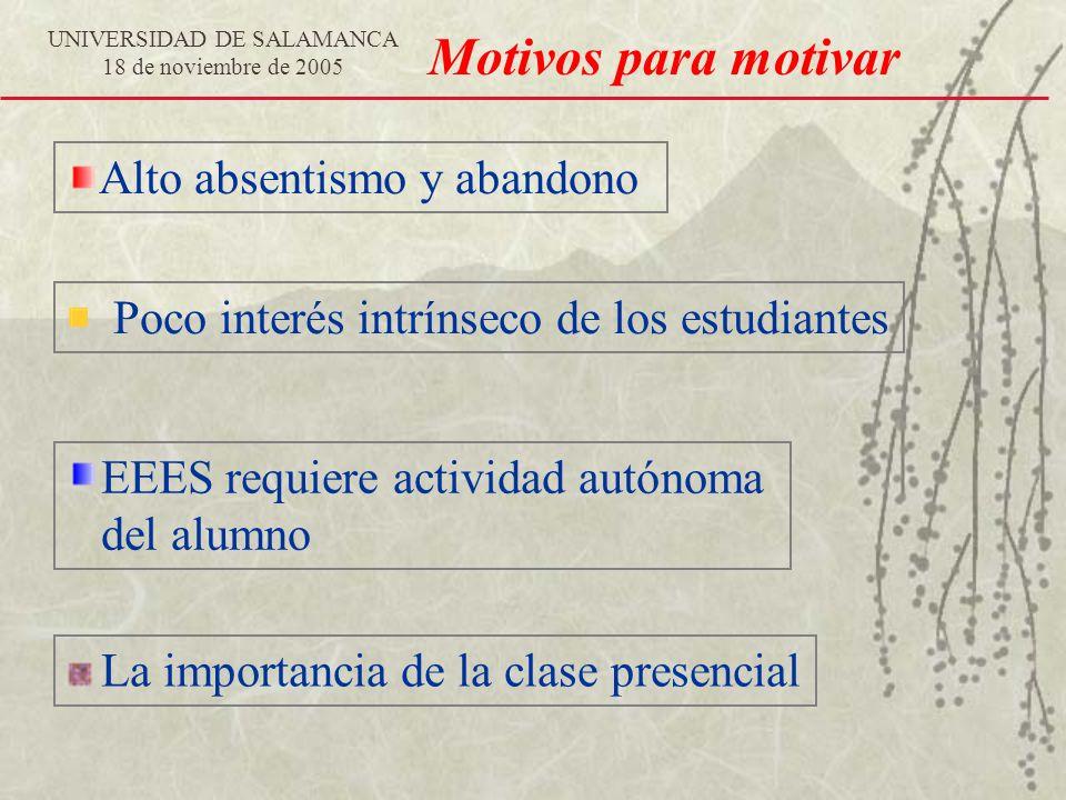 UNIVERSIDAD DE SALAMANCA 18 de noviembre de 2005 Motivos para motivar Alto absentismo y abandono Poco interés intrínseco de los estudiantes EEES requi