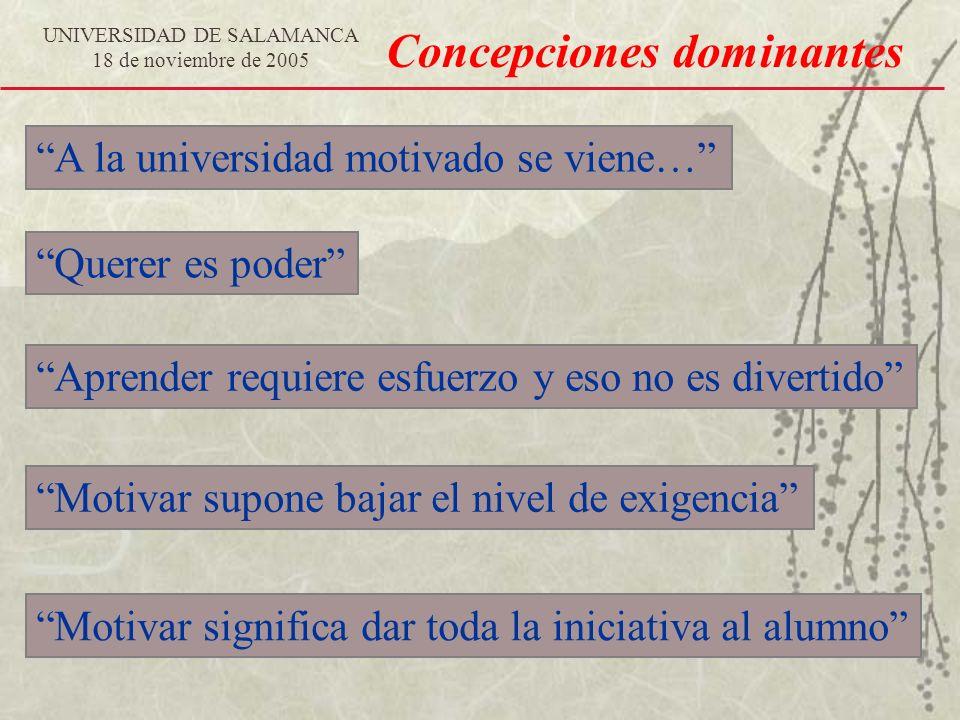 UNIVERSIDAD DE SALAMANCA 18 de noviembre de 2005 Concepciones dominantes A la universidad motivado se viene… Querer es poder Aprender requiere esfuerz