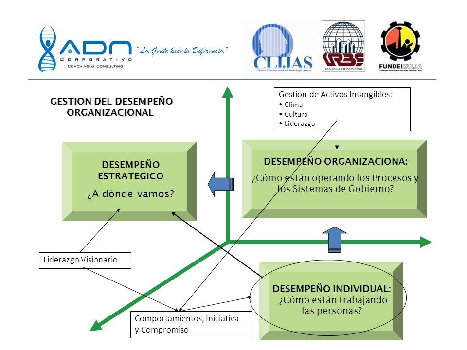 La Gente hace la Diferencia A la hora de planificar estrat é gicamente las organizaciones deben considerar aspectos tangibles e intangibles a fin de b