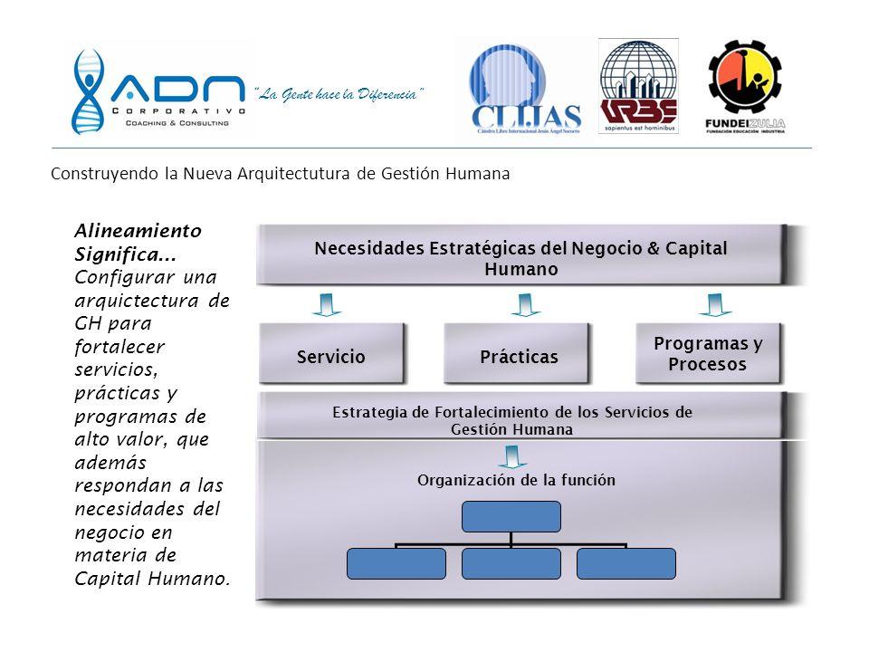 La Gente hace la Diferencia Planificación Estratégica Gestión de Capital Humano requerida por la estrategia Gestión Humana Administra- cion y Finanzas