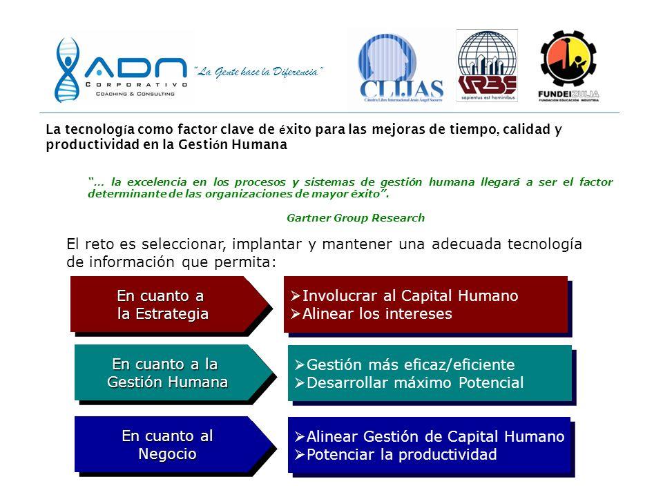 La Gente hace la Diferencia ¿Cómo esta apoyando las áreas de TI las iniciativas de automatización en Gestión Humana? Prioridades del Gerente de TI 1)