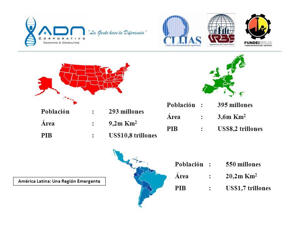 La Gente hace la Diferencia La Integración Regional ¿Cómo impactará las organizaciones y a la gestión de personas en Latam?