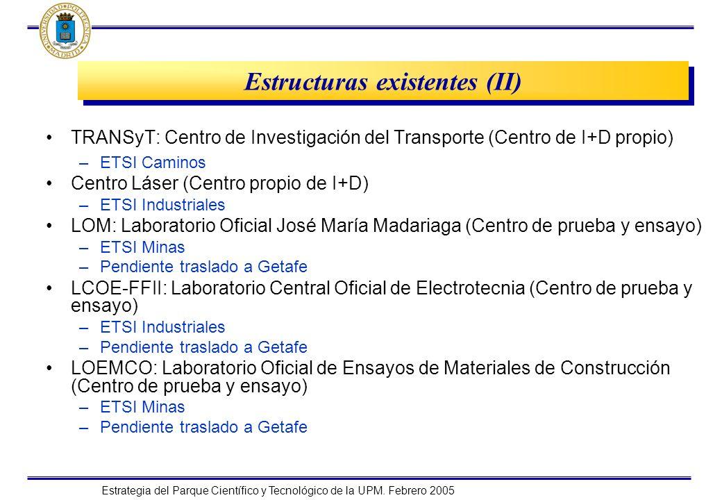 Estrategia del Parque Científico y Tecnológico de la UPM. Febrero 2005 Estructuras existentes (II) TRANSyT: Centro de Investigación del Transporte (Ce