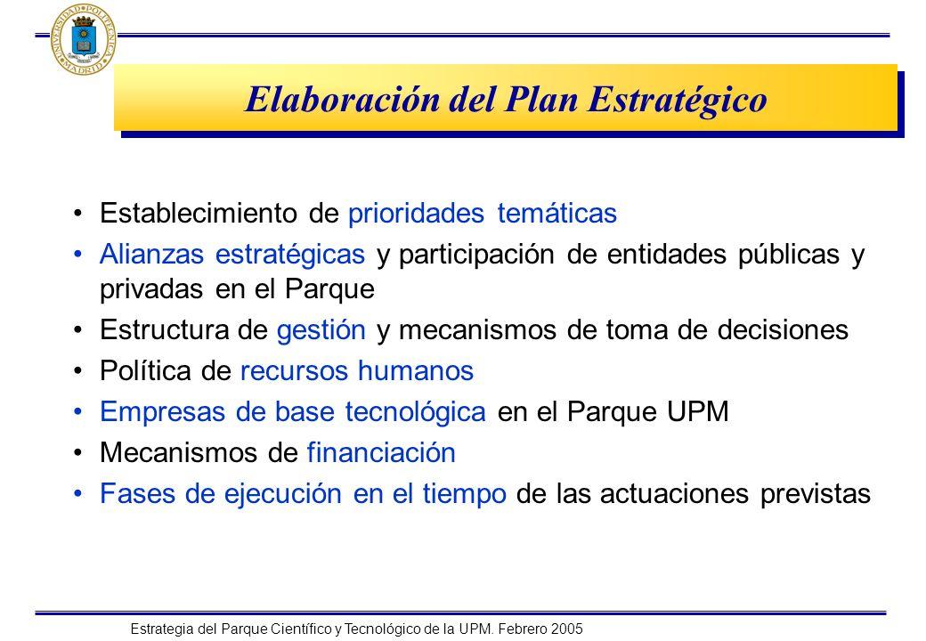 Estrategia del Parque Científico y Tecnológico de la UPM. Febrero 2005 Elaboración del Plan Estratégico Establecimiento de prioridades temáticas Alian