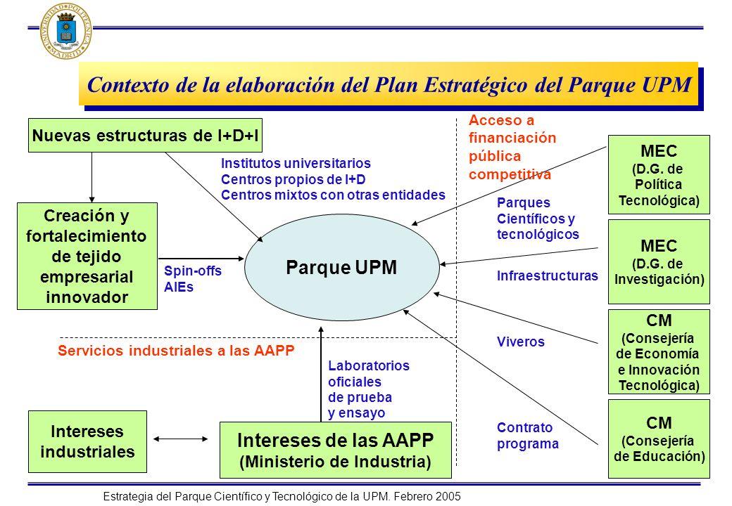 Estrategia del Parque Científico y Tecnológico de la UPM. Febrero 2005 Contexto de la elaboración del Plan Estratégico del Parque UPM MEC (D.G. de Pol