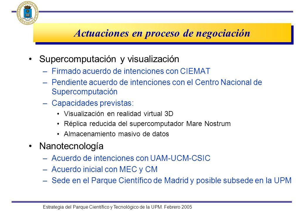 Estrategia del Parque Científico y Tecnológico de la UPM. Febrero 2005 Actuaciones en proceso de negociación Supercomputación y visualización –Firmado