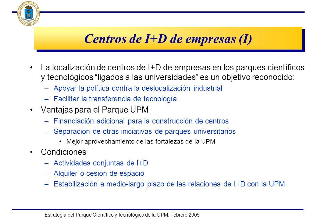 Estrategia del Parque Científico y Tecnológico de la UPM. Febrero 2005 Centros de I+D de empresas (I) La localización de centros de I+D de empresas en