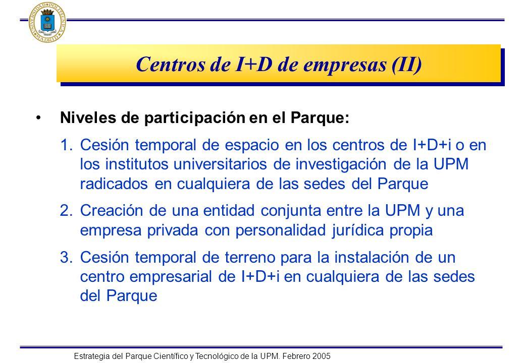 Estrategia del Parque Científico y Tecnológico de la UPM. Febrero 2005 Centros de I+D de empresas (II) Niveles de participación en el Parque: 1.Cesión