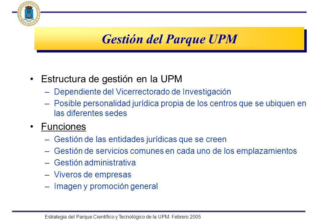 Estrategia del Parque Científico y Tecnológico de la UPM. Febrero 2005 Gestión del Parque UPM Estructura de gestión en la UPM –Dependiente del Vicerre