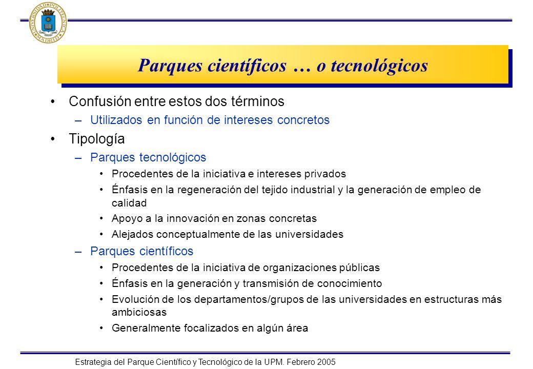 Estrategia del Parque Científico y Tecnológico de la UPM. Febrero 2005 Parques científicos … o tecnológicos Confusión entre estos dos términos –Utiliz