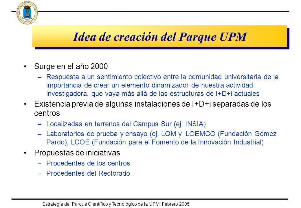 Estrategia del Parque Científico y Tecnológico de la UPM. Febrero 2005 Idea de creación del Parque UPM Surge en el año 2000 –Respuesta a un sentimient