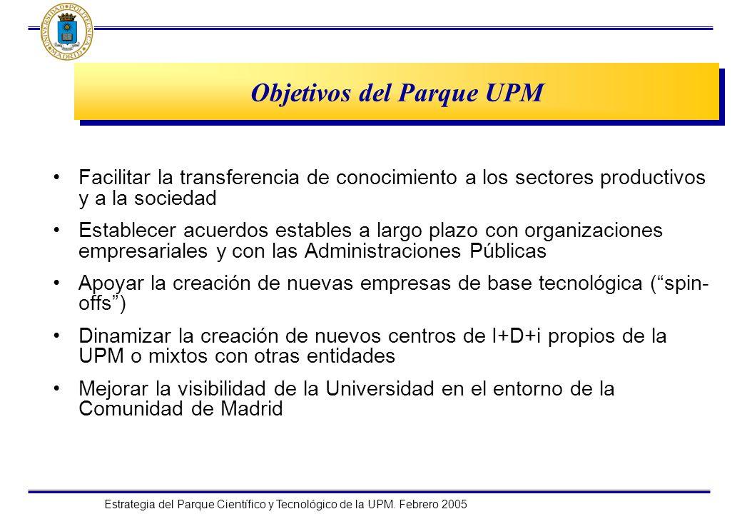 Estrategia del Parque Científico y Tecnológico de la UPM. Febrero 2005 Objetivos del Parque UPM Facilitar la transferencia de conocimiento a los secto