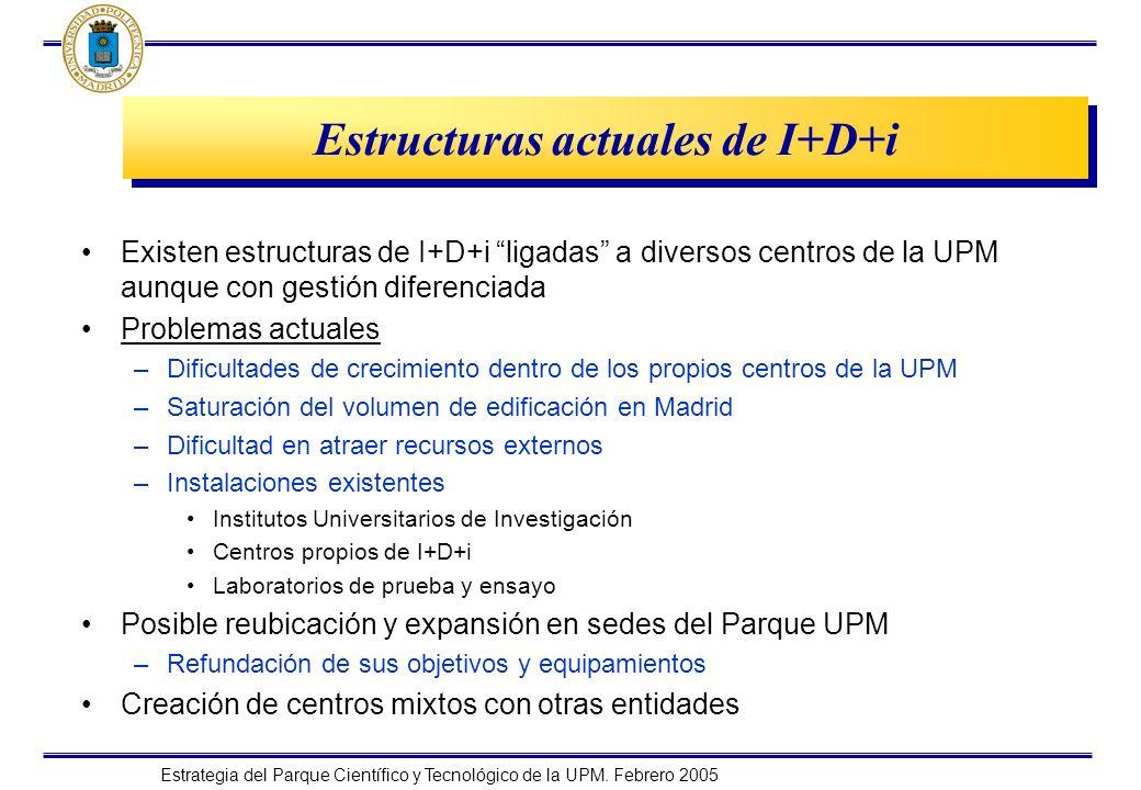 Estrategia del Parque Científico y Tecnológico de la UPM. Febrero 2005 Estructuras actuales de I+D+i Existen estructuras de I+D+i ligadas a diversos c