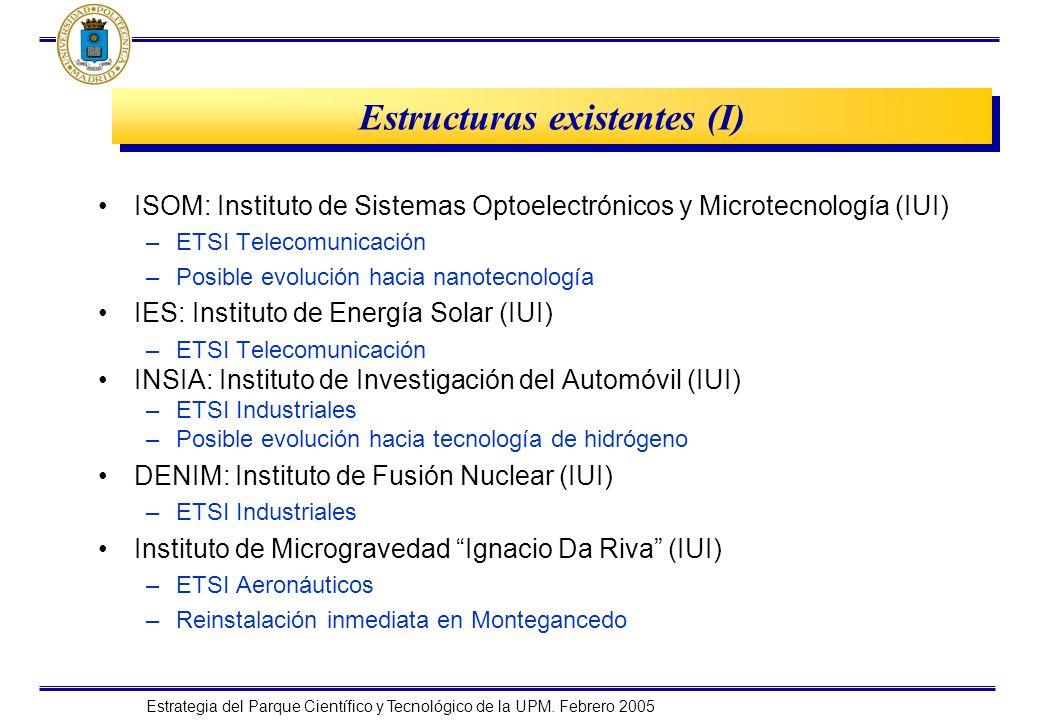 Estrategia del Parque Científico y Tecnológico de la UPM. Febrero 2005 Estructuras existentes (I) ISOM: Instituto de Sistemas Optoelectrónicos y Micro