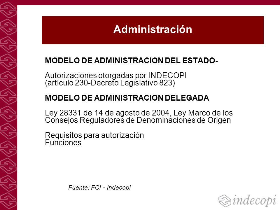Administración MODELO DE ADMINISTRACION DEL ESTADO- Autorizaciones otorgadas por INDECOPI (artículo 230-Decreto Legislativo 823) MODELO DE ADMINISTRAC