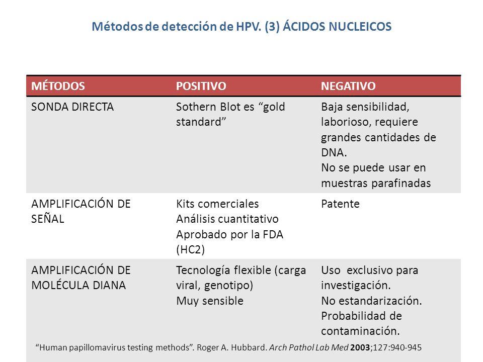 Métodos de detección de HPV. (3) ÁCIDOS NUCLEICOS MÉTODOSPOSITIVONEGATIVO SONDA DIRECTASothern Blot es gold standard Baja sensibilidad, laborioso, req