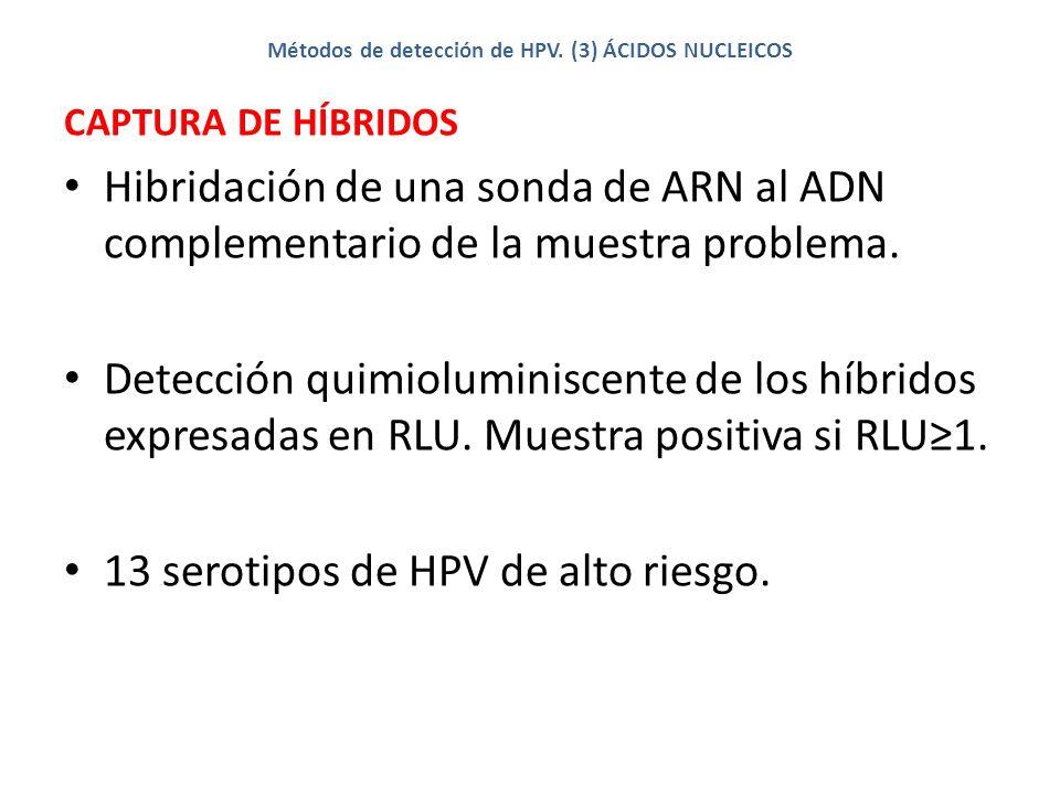 Métodos de detección de HPV. (3) ÁCIDOS NUCLEICOS CAPTURA DE HÍBRIDOS Hibridación de una sonda de ARN al ADN complementario de la muestra problema. De