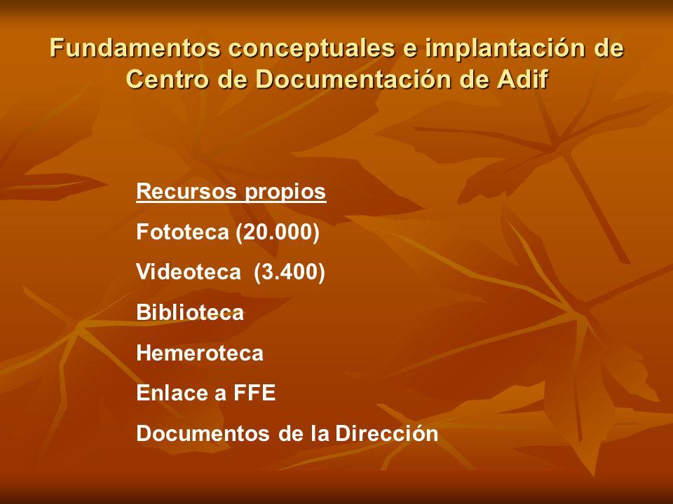 Fundamentos conceptuales e implantación de Centro de Documentación de Adif Recursos propios Fototeca (20.000) Videoteca (3.400) Biblioteca Hemeroteca