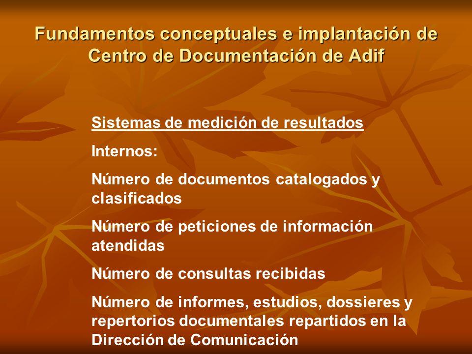 Fundamentos conceptuales e implantación de Centro de Documentación de Adif Sistemas de medición de resultados Internos: Número de documentos catalogad