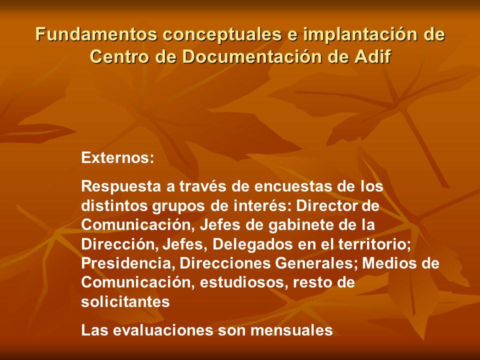 Fundamentos conceptuales e implantación de Centro de Documentación de Adif Externos: Respuesta a través de encuestas de los distintos grupos de interé
