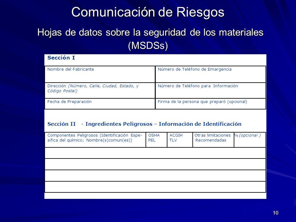 10 Comunicación de Riesgos Hojas de datos sobre la seguridad de los materiales (MSDSs) Sección I Nombre del Fabricante Número de Teléfono de Emargenci