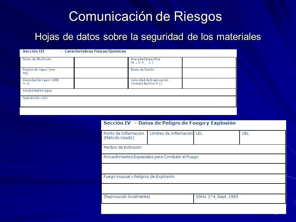 11 Comunicación de Riesgos Hojas de datos sobre la seguridad de los materiales Sección IV- Datos de Peligro de Fuego y Explosión Punto de Inflamación