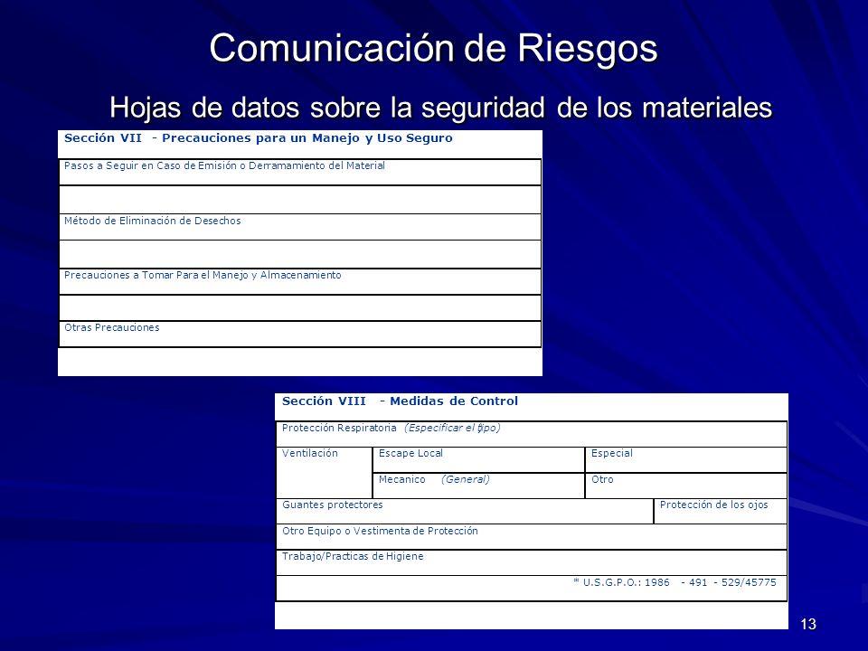 13 Comunicación de Riesgos Hojas de datos sobre la seguridad de los materiales Sección VII- Precauciones para un Manejo y Uso Seguro Pasos a Seguir en