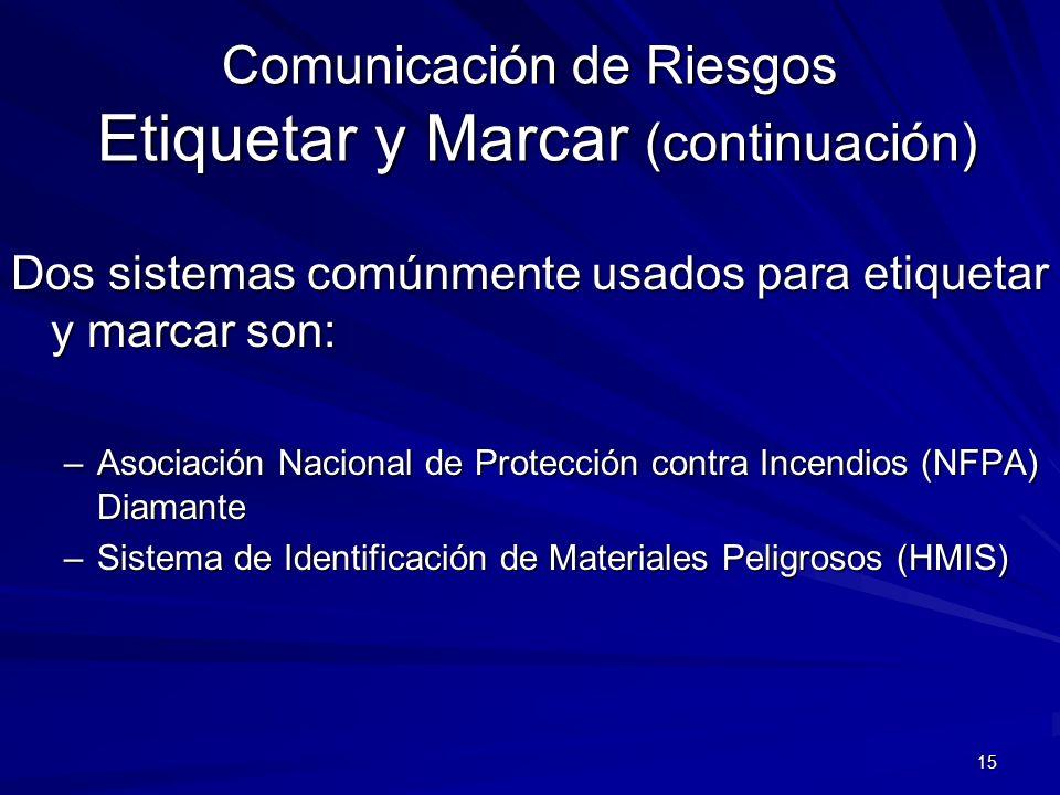 15 Comunicación de Riesgos Etiquetar y Marcar (continuación) Dos sistemas comúnmente usados para etiquetar y marcar son: –Asociación Nacional de Prote