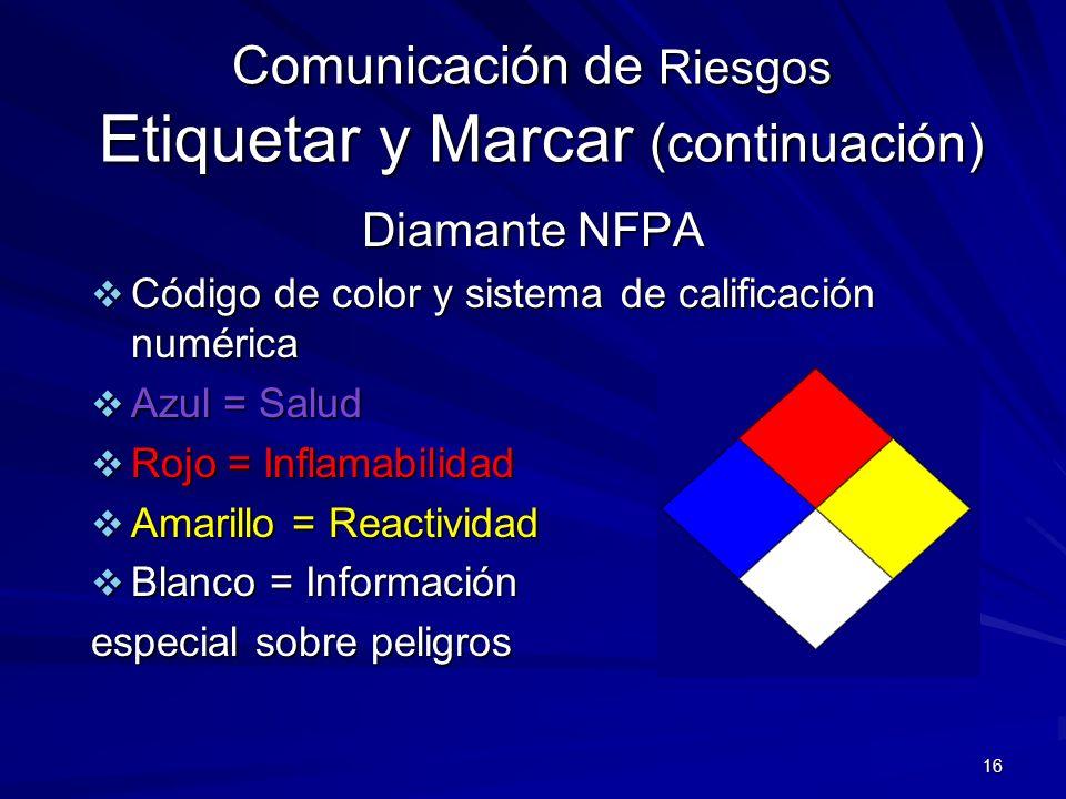 16 Comunicación de Riesgos Etiquetar y Marcar (continuación) Diamante NFPA Código de color y sistema de calificación numérica Código de color y sistem