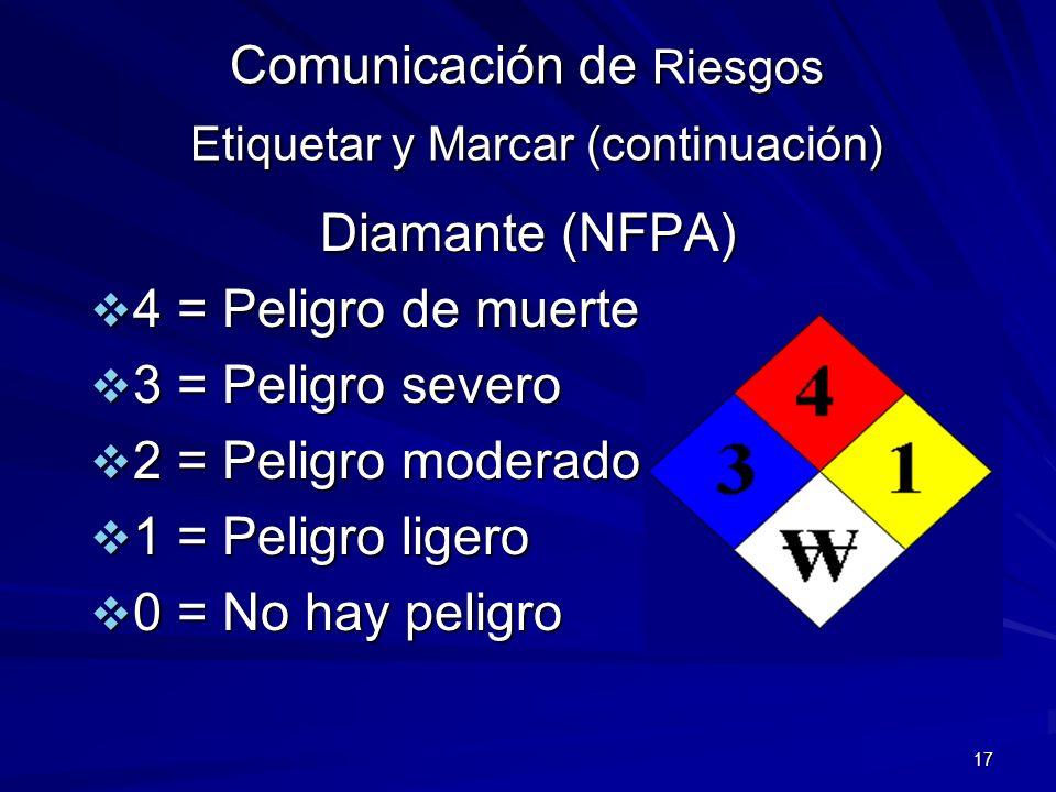 17 Comunicación de Riesgos Etiquetar y Marcar (continuación) Diamante (NFPA) 4 = Peligro de muerte 4 = Peligro de muerte 3 = Peligro severo 3 = Peligr