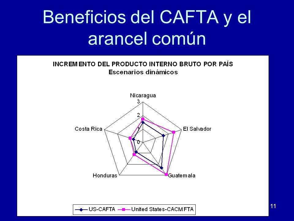 CEPAL/SICALa integración centroamericana: una apuesta al futuro 11 Beneficios del CAFTA y el arancel común