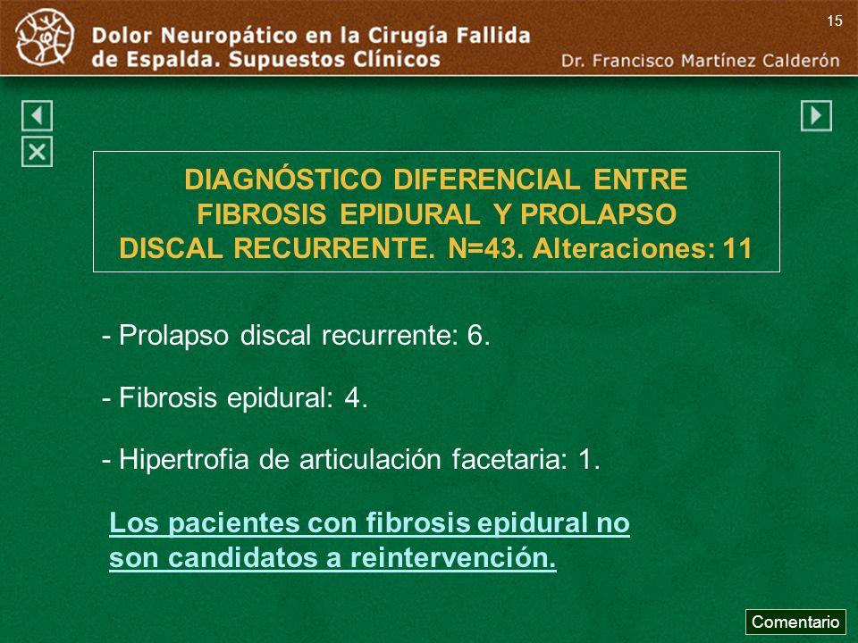 DIAGNÓSTICO DIFERENCIAL ENTRE FIBROSIS EPIDURAL Y PROLAPSO DISCAL RECURRENTE. N=43. Alteraciones: 11 - Prolapso discal recurrente: 6. - Fibrosis epidu
