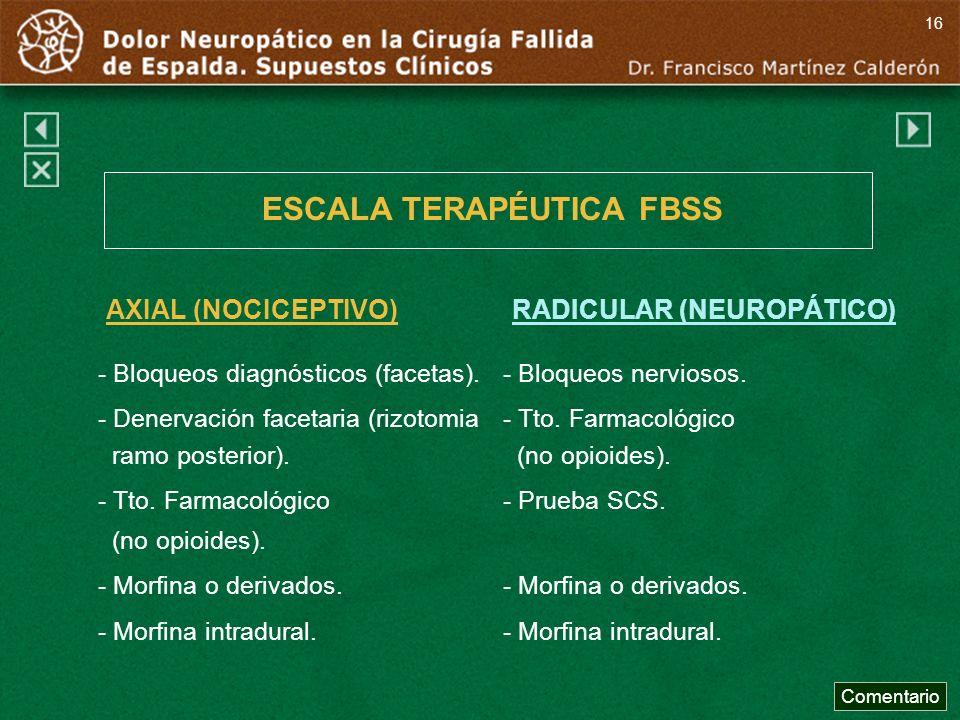 ESCALA TERAPÉUTICA FBSS - Bloqueos diagnósticos (facetas). - Bloqueos nerviosos. - Denervación facetaria (rizotomia - Tto. Farmacológico ramo posterio