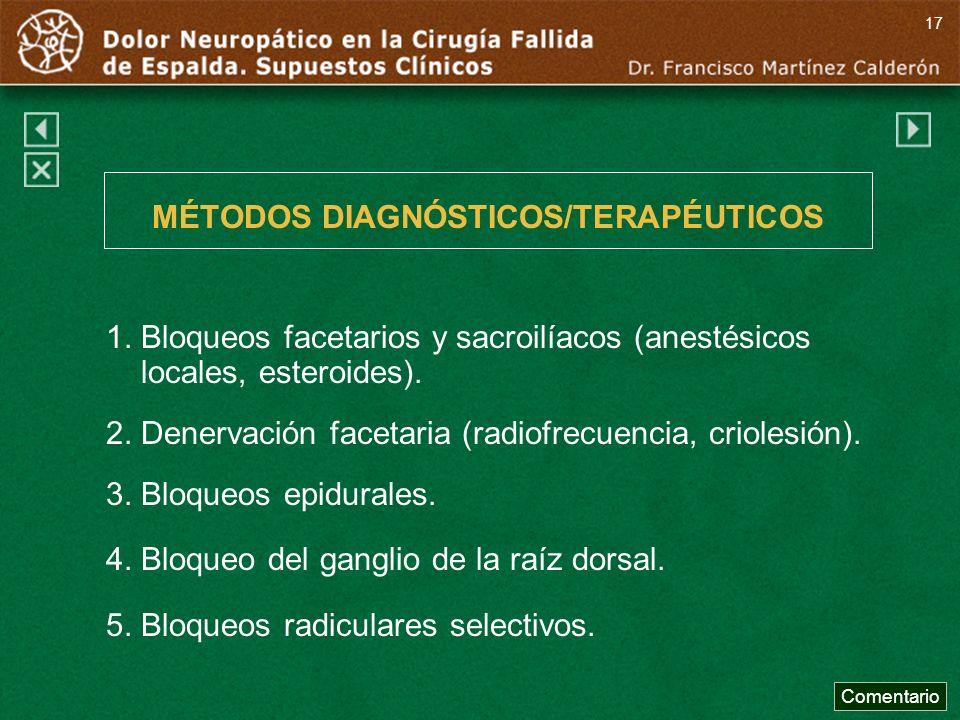 MÉTODOS DIAGNÓSTICOS/TERAPÉUTICOS 2. Denervación facetaria (radiofrecuencia, criolesión). 3. Bloqueos epidurales. 4. Bloqueo del ganglio de la raíz do