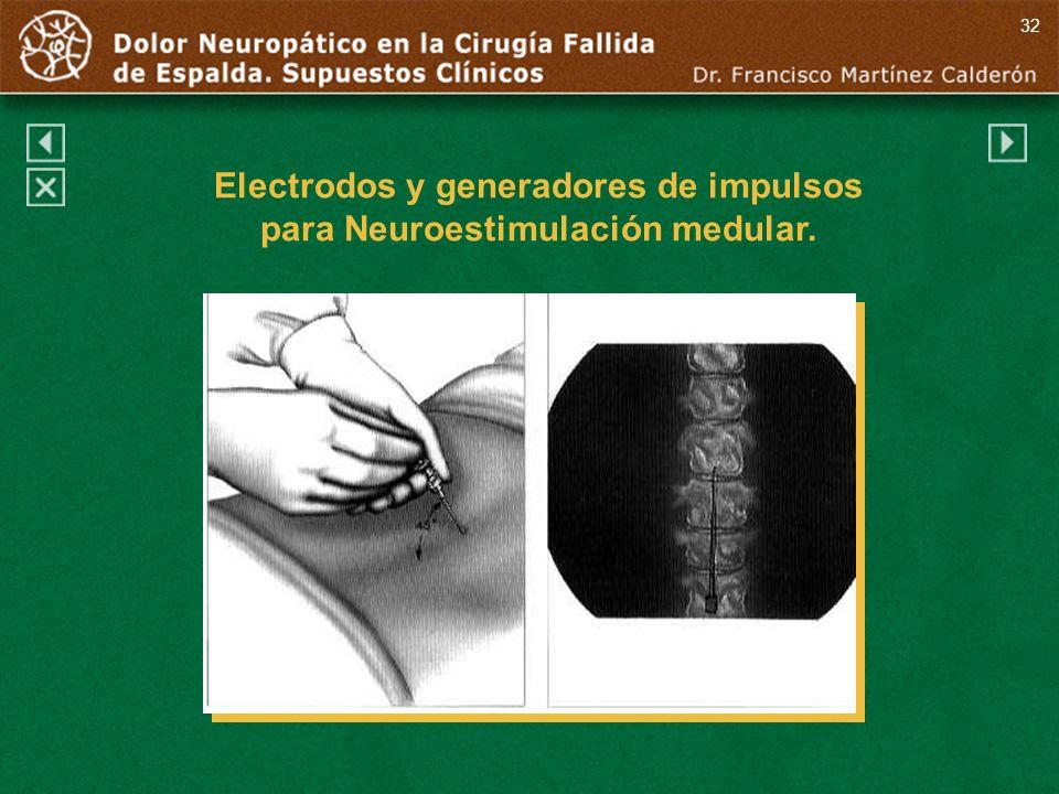 32 Electrodos y generadores de impulsos para Neuroestimulación medular.