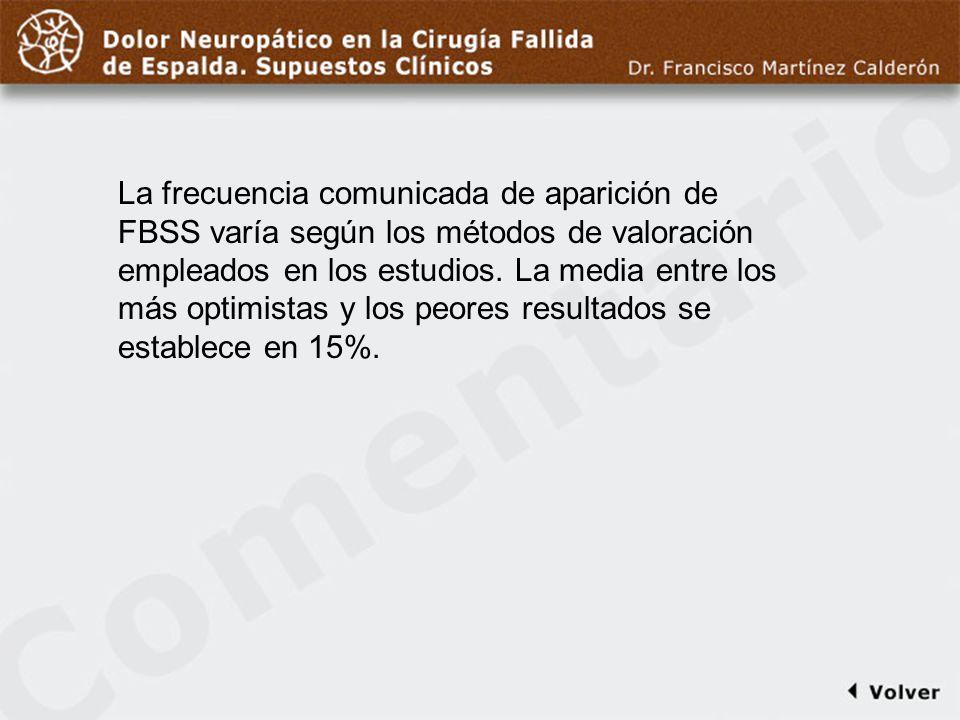 Comentario a diapo8 La frecuencia comunicada de aparición de FBSS varía según los métodos de valoración empleados en los estudios. La media entre los