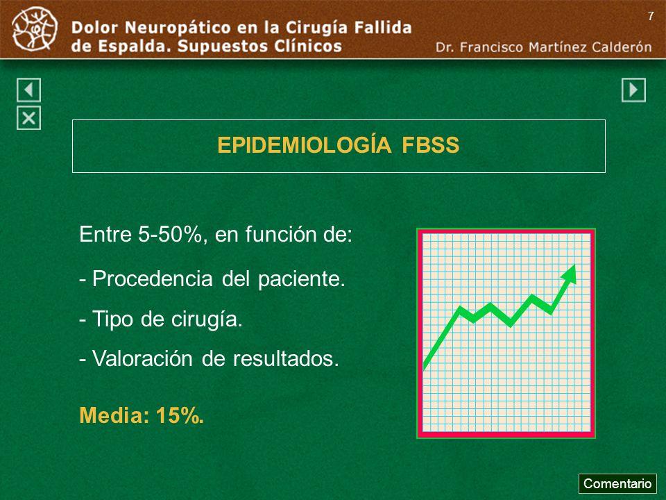 EPIDEMIOLOGÍA FBSS - Procedencia del paciente. - Tipo de cirugía. - Valoración de resultados. Media: 15%. Entre 5-50%, en función de: Comentario 7