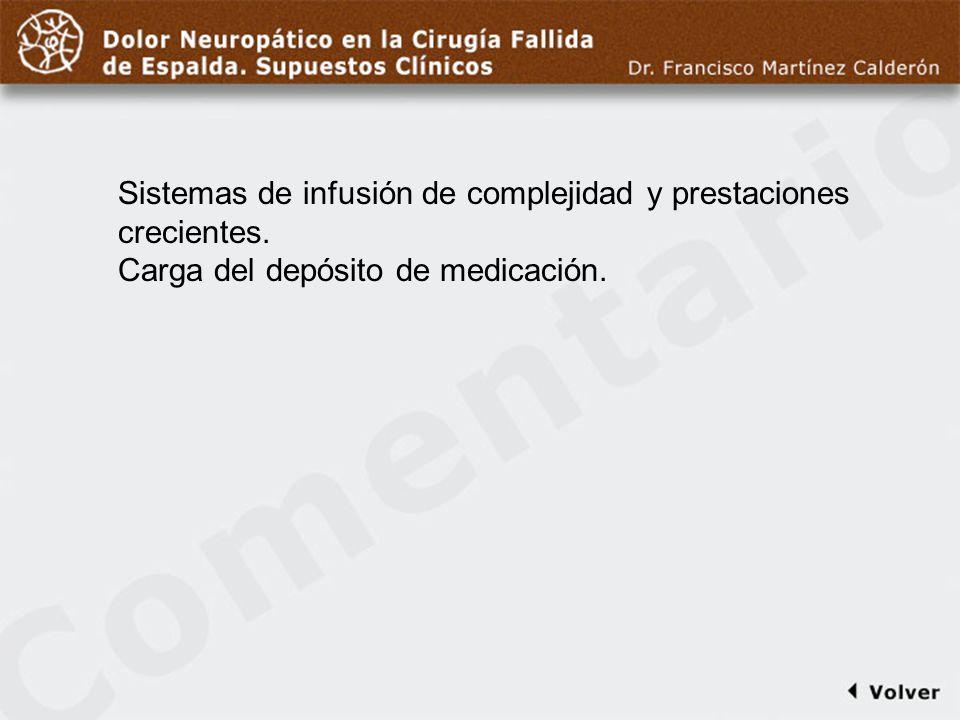 Comentario a diapo47 Sistemas de infusión de complejidad y prestaciones crecientes. Carga del depósito de medicación.