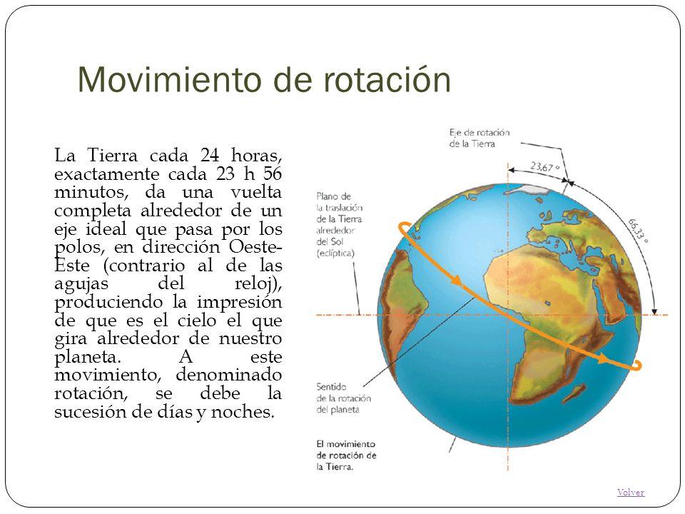 Movimiento de rotación La Tierra cada 24 horas, exactamente cada 23 h 56 minutos, da una vuelta completa alrededor de un eje ideal que pasa por los po