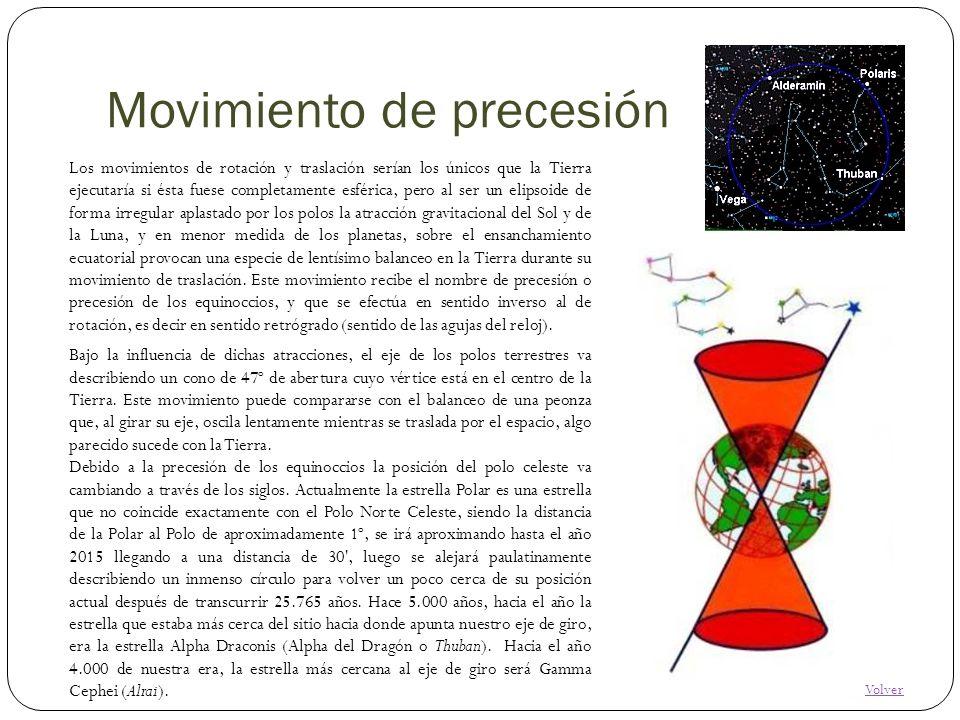 Movimiento de precesión Los movimientos de rotación y traslación serían los únicos que la Tierra ejecutaría si ésta fuese completamente esférica, pero